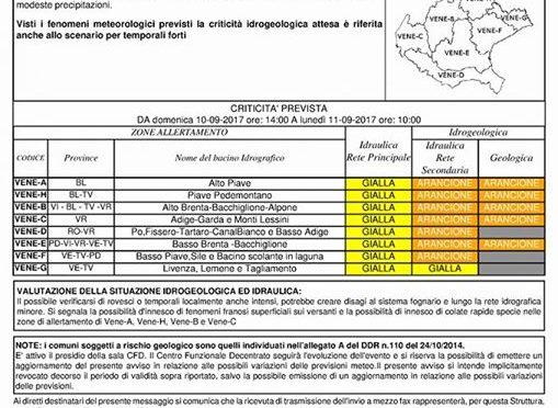 Bollettino CFD 10/09/2017